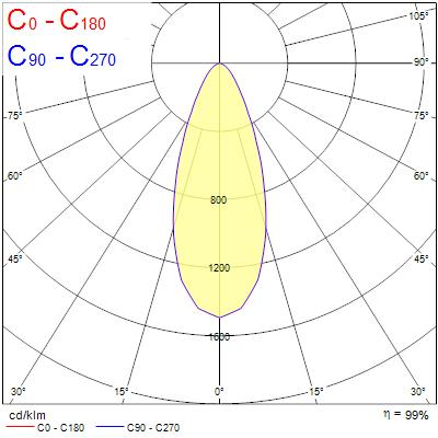 Photometry for 0005350