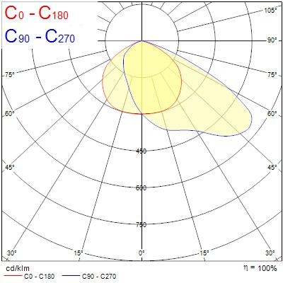 Photometry for 0048541