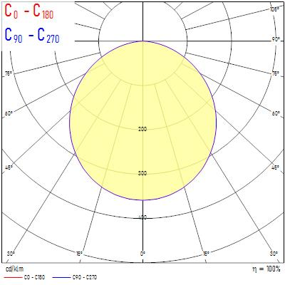 Photometry for 0053939