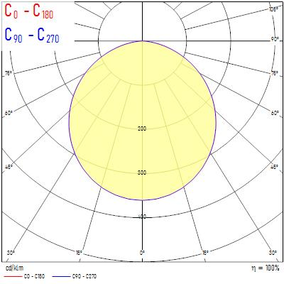 Photometry for 0053952