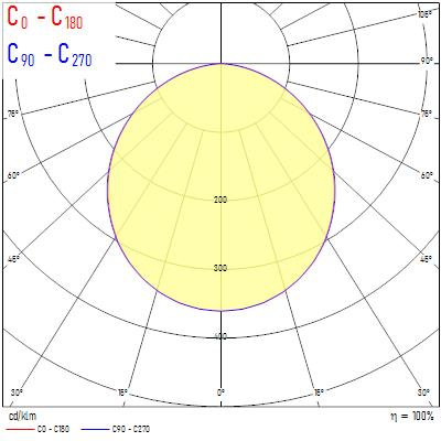 Photometry for 0053955