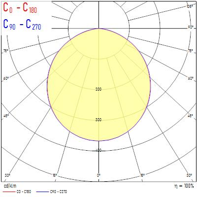 Photometry for 0053989