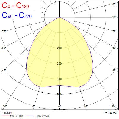 Photometry for 2060562