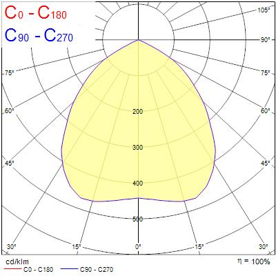 Photometry for 2060577