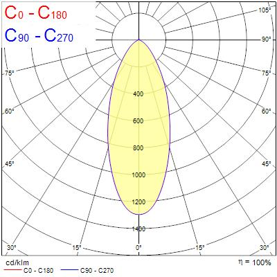 Photometry for 0029960
