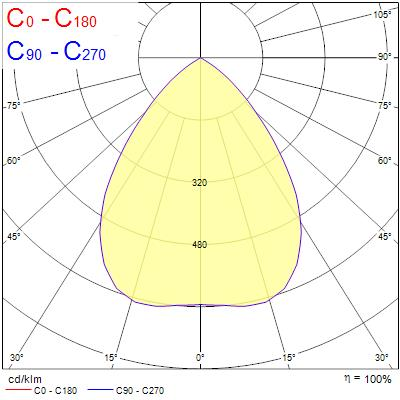 Photometry for 0030305