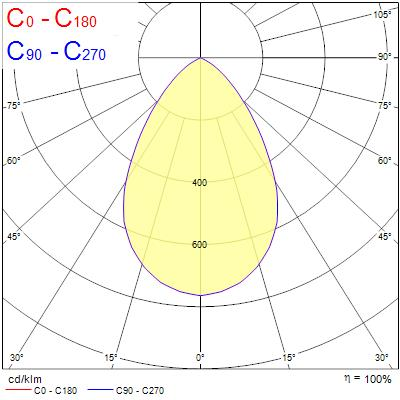 Photometry for 0030315