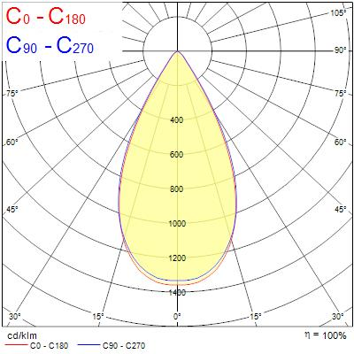 Photometry for 0039345