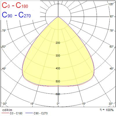Photometry for 0039366