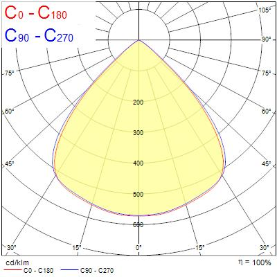 Photometry for 0039367