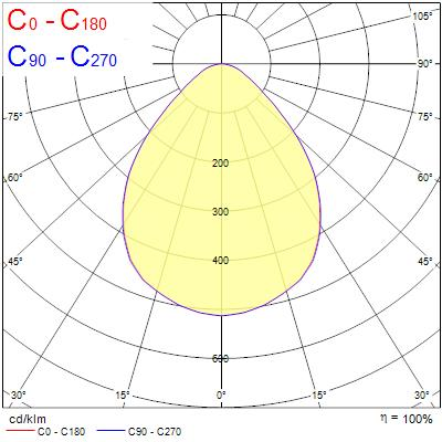 Photometry for 0045007