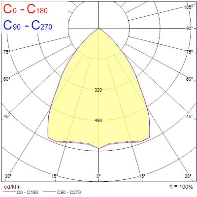 Photometry for 0045521
