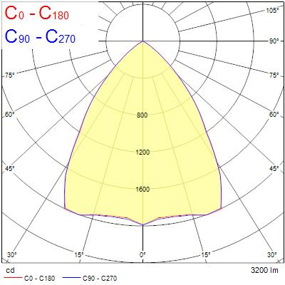 Photometry for 0045527