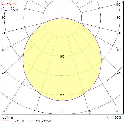 Photometry for 0048400