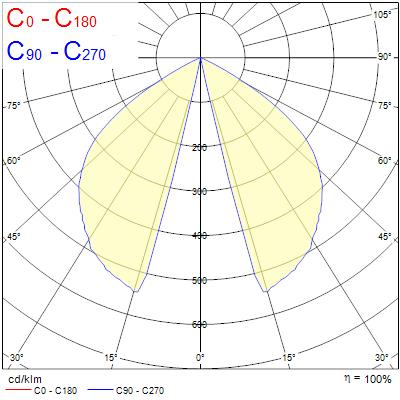 Photometry for 0047056