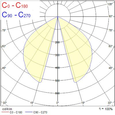 Photometry for 0047057