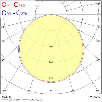 Photometry for 0047072