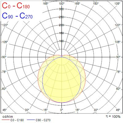 Photometry for 0047614
