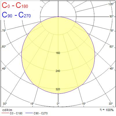 Photometry for 0047671