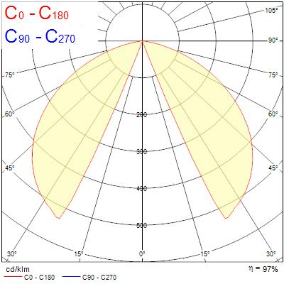 Photometry for 0047930