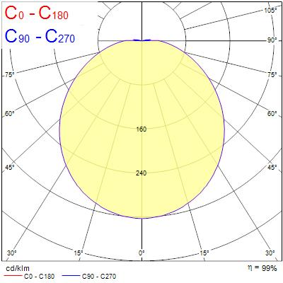 Photometry for 0049288