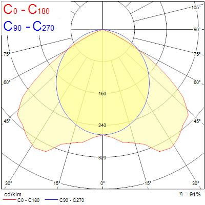 Photometry for 0057863