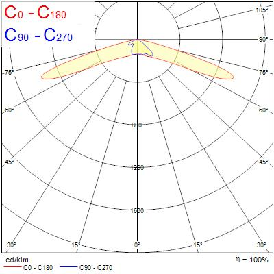 Photometry for 0066600