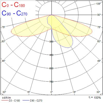 Photometry for 0066602