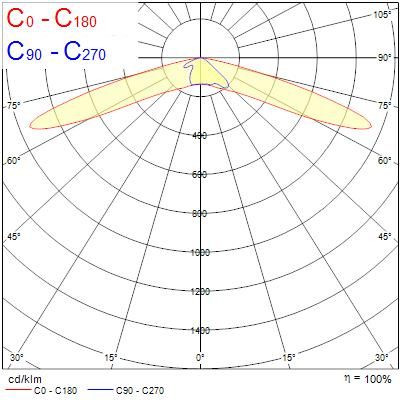 Photometry for 0066603