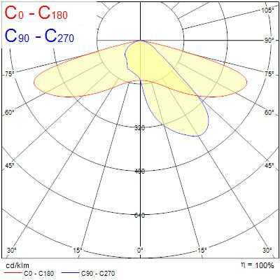 Photometry for 0066608