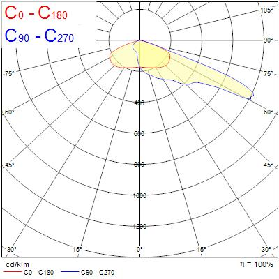 Photometry for 0066609