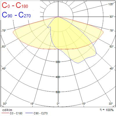 Photometry for 0066618