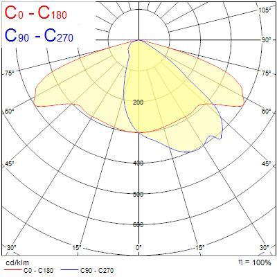Photometry for 0066627