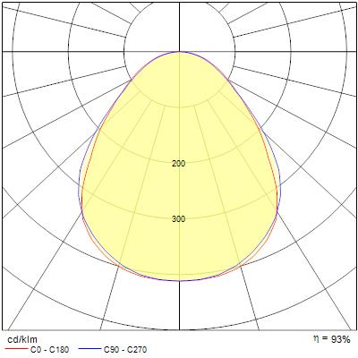 Photometry for 2053072
