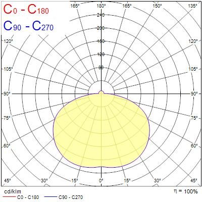 Photometry for 3039981