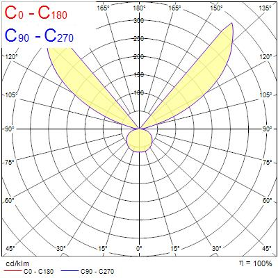Photometry for 3039985