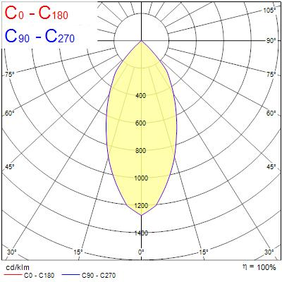 Photometry for 3097111